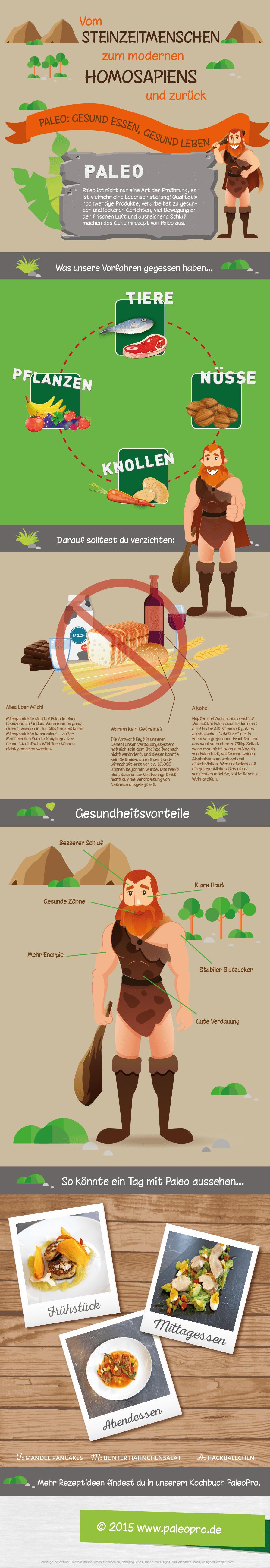 Paleo Geschichte - Infografik